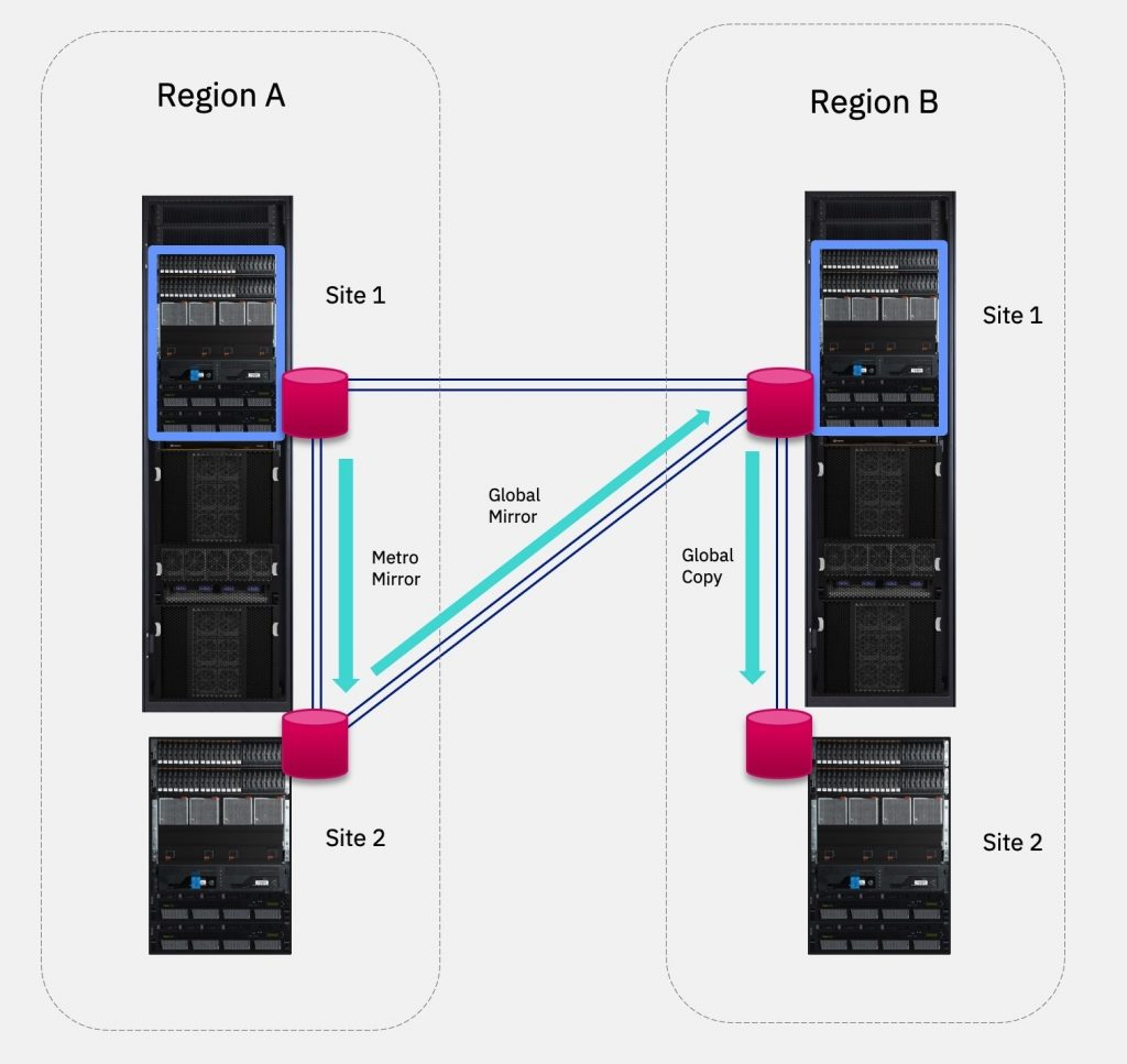view of the IBM z15 Model T02, delivering mission-critical application capabilities