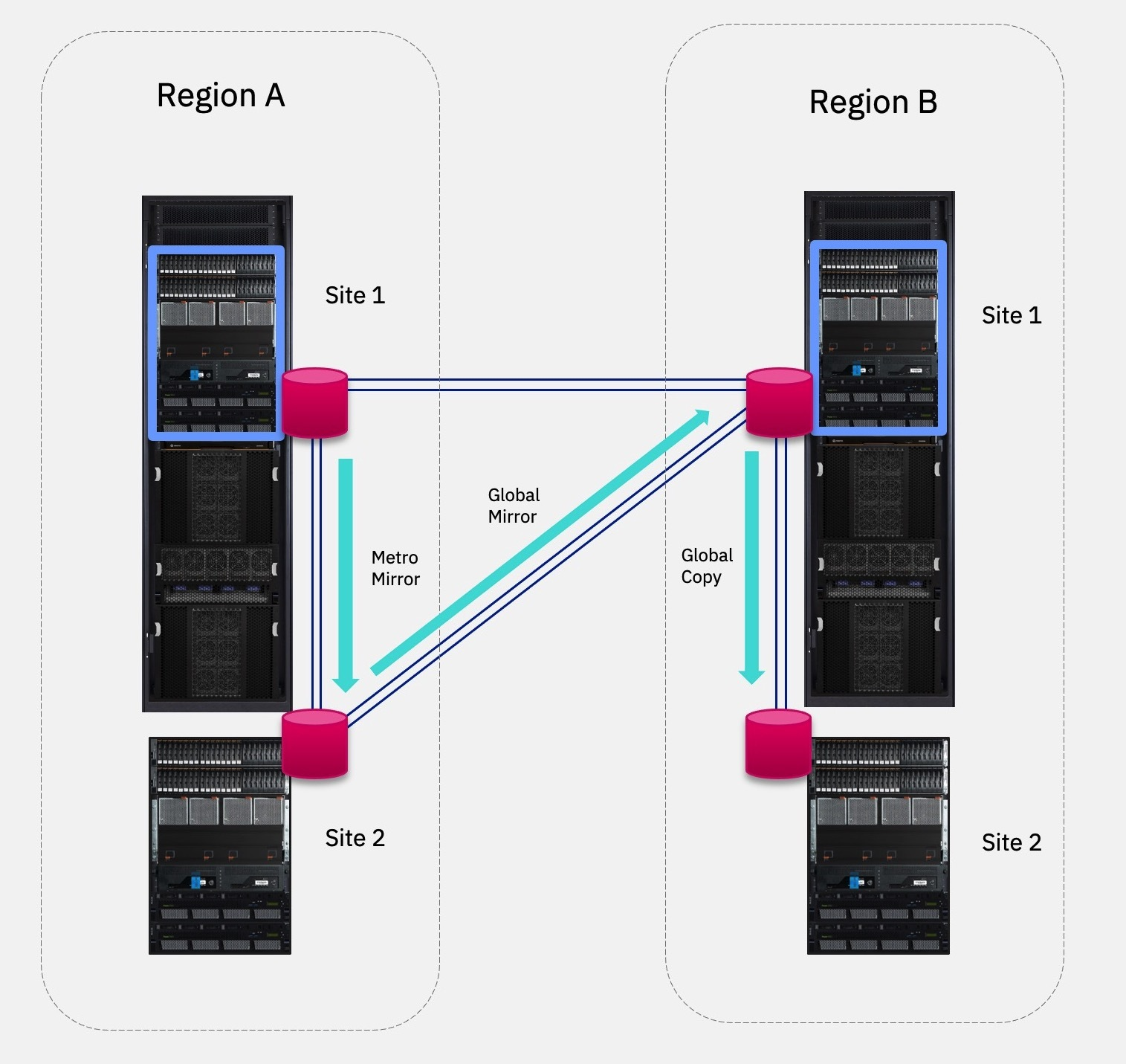 Mission-critical efficiency and resilience at a reduced IT cost
