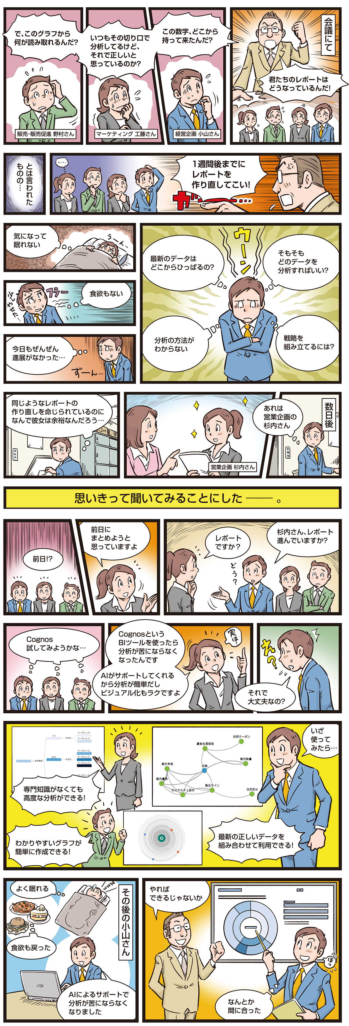 https://www.ibm.com/blogs/think/jp-ja/wp-content/uploads/sites/21/2019/05/manga-cog-all0.jpg