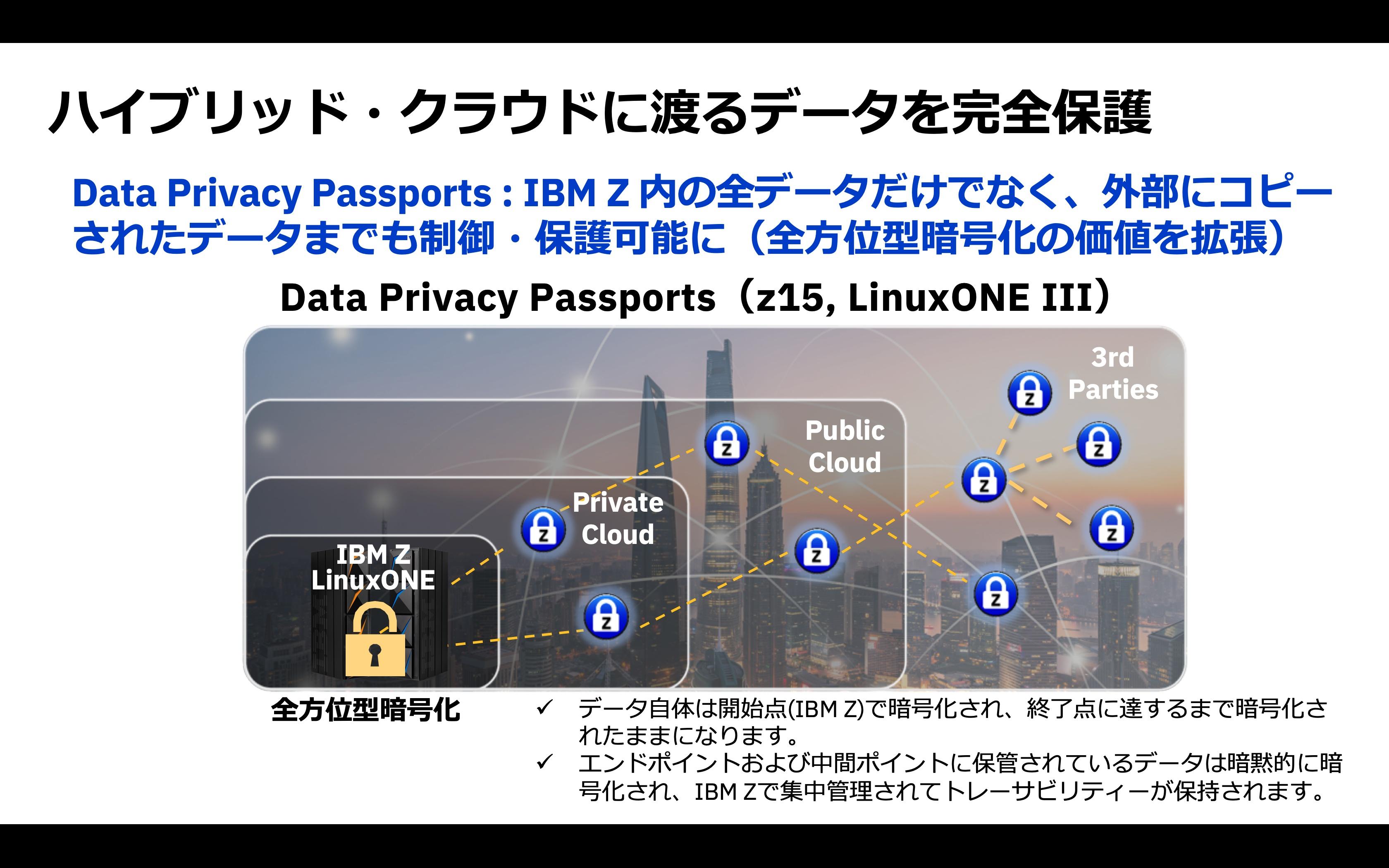 IBM Z内の全データだけでなく、外部にコピーされたデータまでも制御・保護する