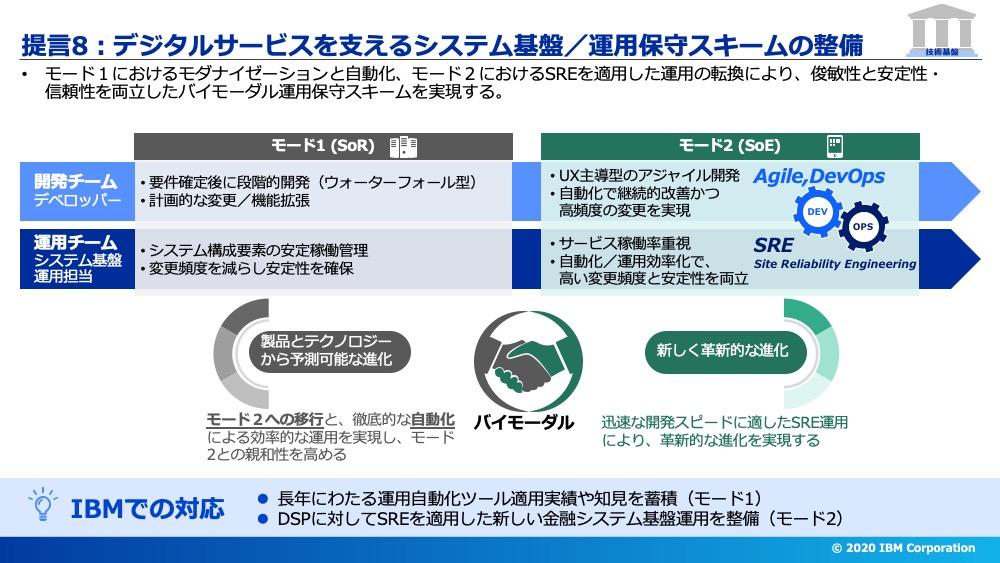 提言8 デジタルサービスを支えるシステム基盤/運用保守スキームの整備
