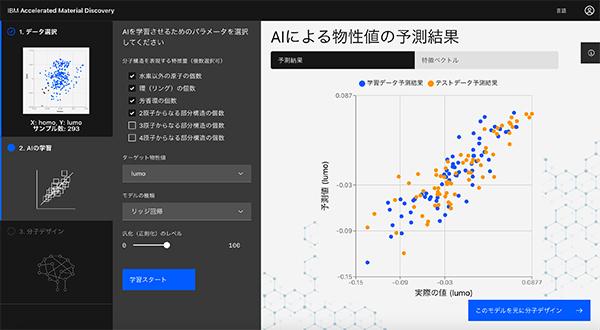 2.AIの学習