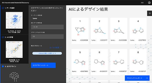 3.分子デザイン