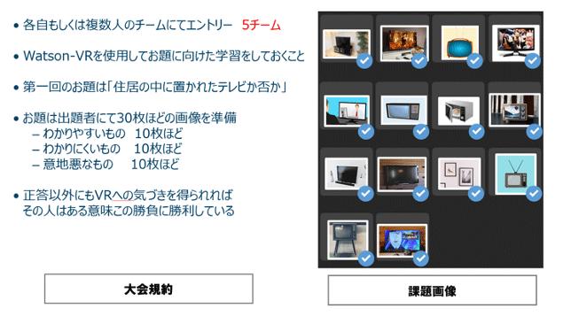 図1:画像認識大会「天下一VR(Visual Recognition)大会」