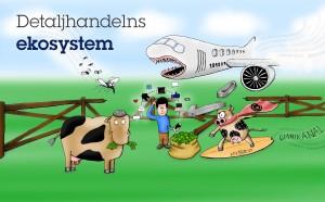 Det digitala ekosystemet
