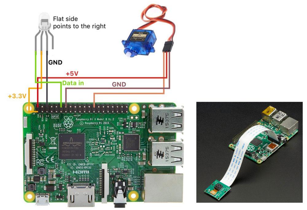 Assebly kit för TJBot