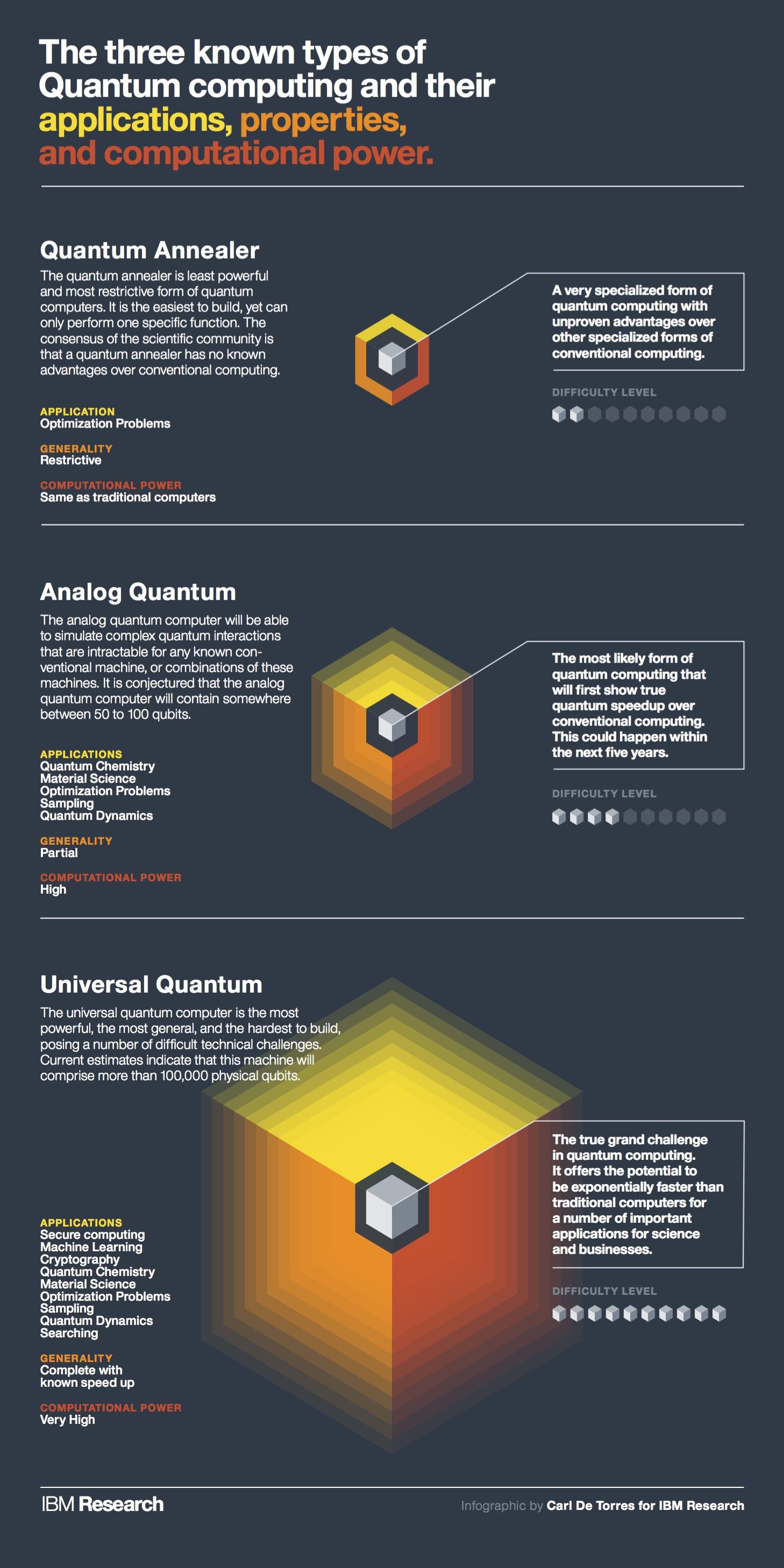 Quantum_IG_Vertical_01