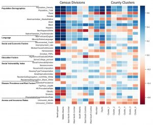 Correlation heatmap of the country clusters and COVID-19 mortality