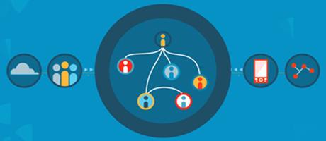 面向人力资源的 IBM 云端解决方案--激励员工以推动企业发展