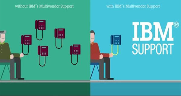 without IBM's Multivendor Support, with IBM's Multivendor Support, IBM SUPPORT