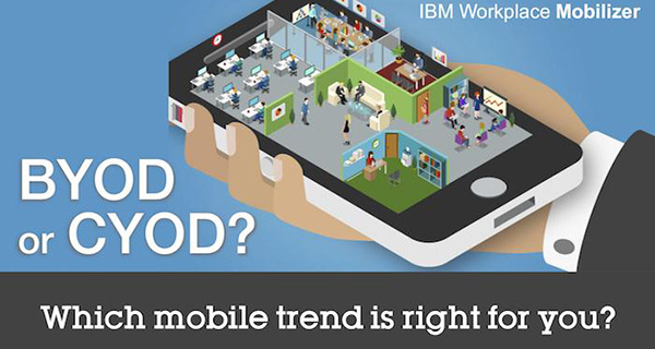 IBM Workplace Mobilizer BYOD or CYOD? Which mobile trend right for you?