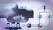 IBM Cloud and SoftLayer: Habilitar la innovación con cloud computing on demand