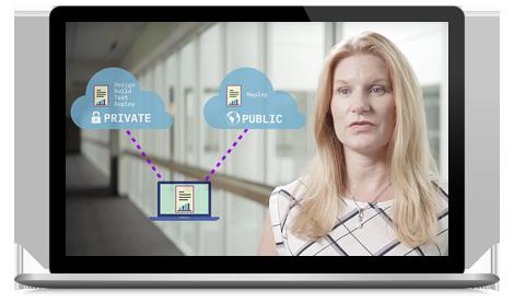 IBM Cloud Private