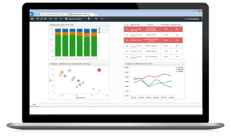 Ibm canada ibm cognos analytics on cloud reheart Choice Image