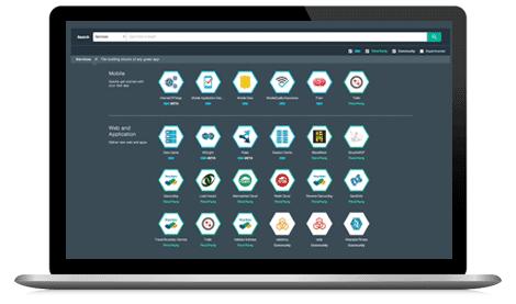La plateforme IBM Cloud