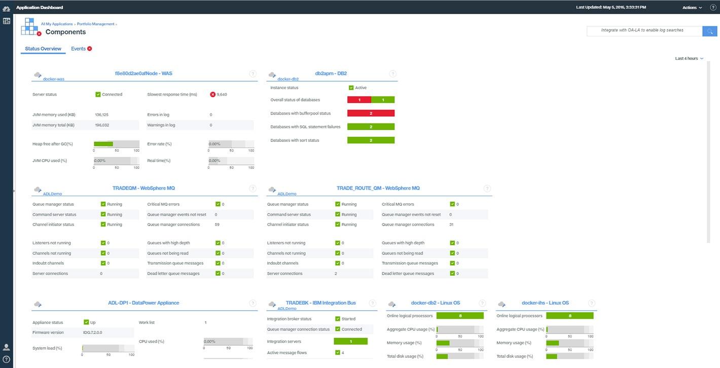 IBM Application Performance Management - APM