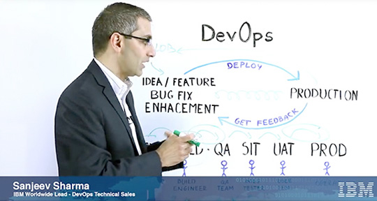 Image of business man in front of white board explaining DevOps
