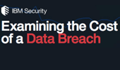 Cost of a Data Breach Study