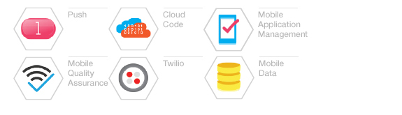 Push. Cloud Code. Mobile Application Management. Mobile Quality Assurance. Twilio. Mobile Data