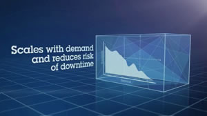 Scales with demand and reduces risk of downtime.