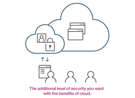 The additinal level of security you want with the benefits of cloud.