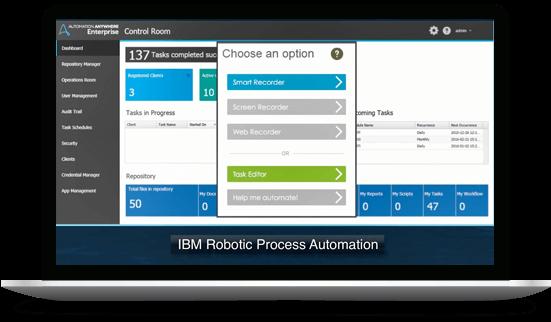 IBM RPA/BPMソリューション