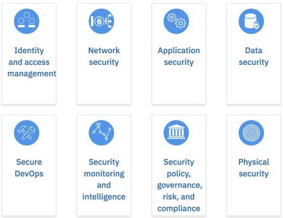 Explore security in IBM Cloud Private: Securing your