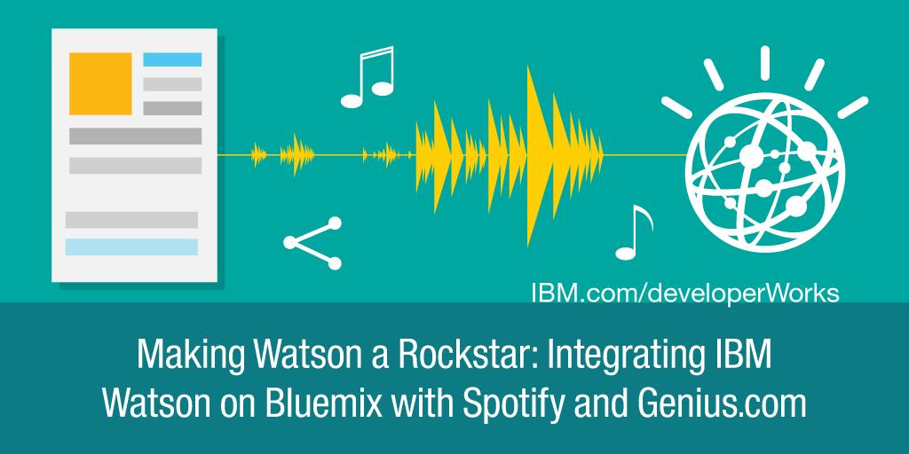 Making Watson a rockstar: Test your Spanish language