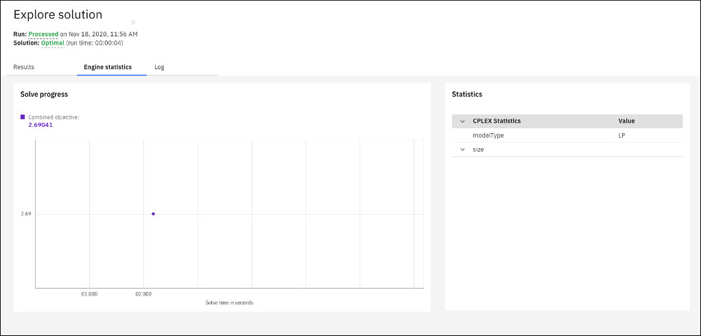 Engine statistics tab showing solution for diet model.