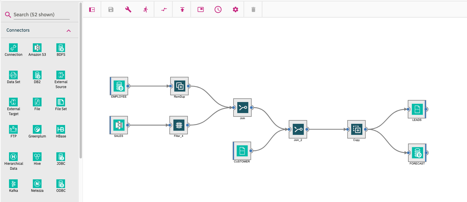 Palette and canvas in DataStage