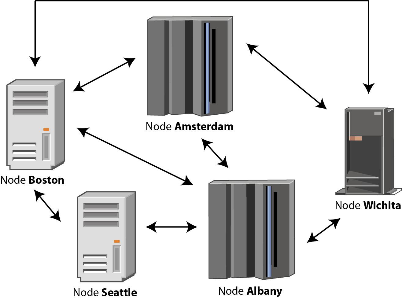 Concept Of Nodes Back Computer Diagram