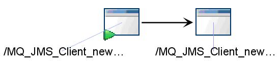 Jms Example