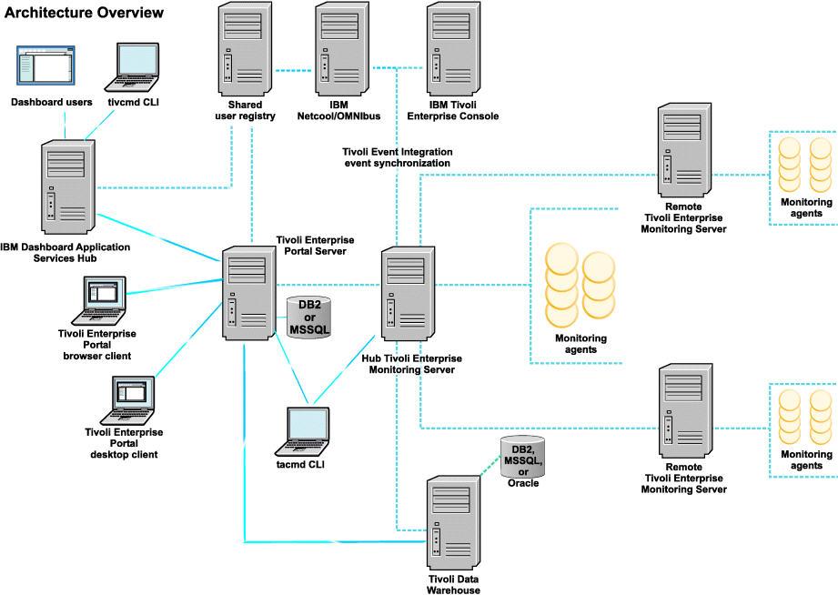 Itm teps download jar file for Java 7 architecture