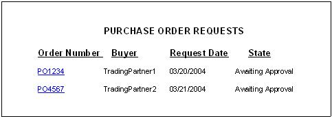 Human Interaction Document Loader Service – Purchase Order for Services Template