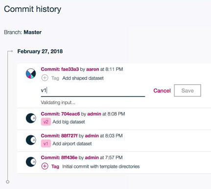 Commit history