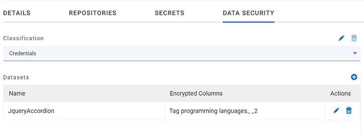 Managing an encrypted dataset