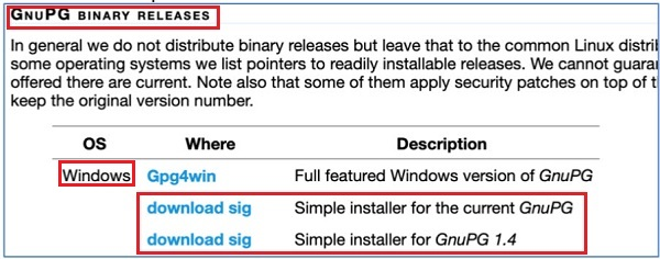 Example: Using GnuPG to Encrypt Files with a PGP Key