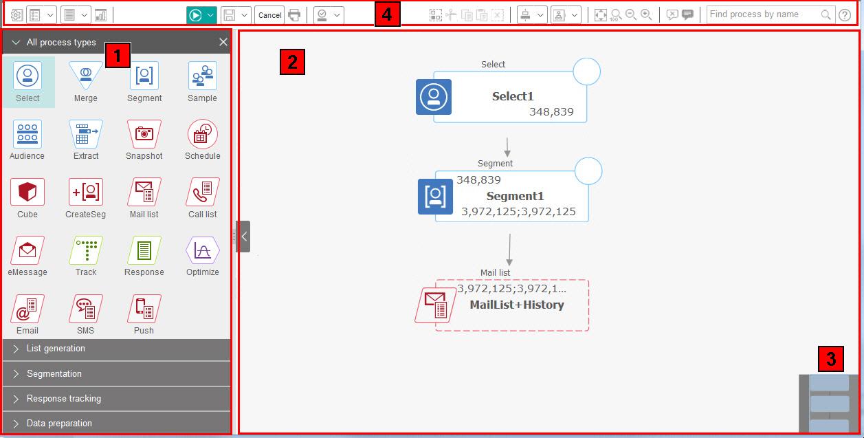 Flowchart workspace overview geenschuldenfo Images