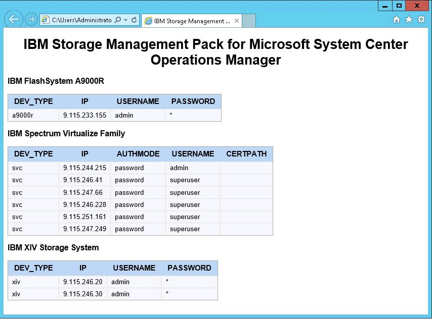 This Graphic Shows The Html Output On Ibm Storage Management Pack For Microsoft System Center