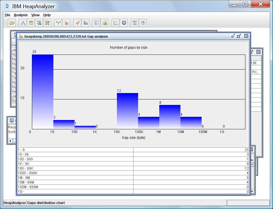 Java(TM) 2 SDK Documentation