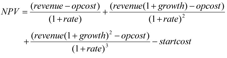 Net present value and fiat