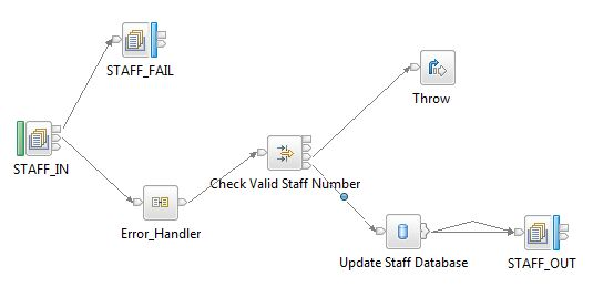 About the Error Handler sample