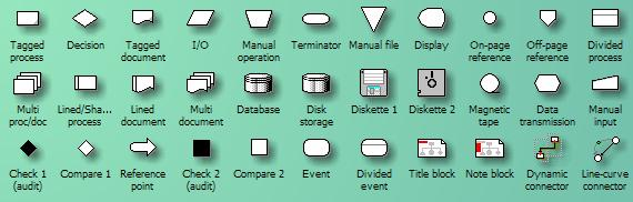 Standard Microsoft Visio shapes organized by stencil