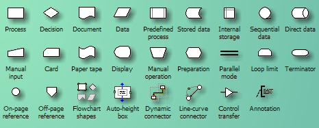 standard microsoft visio shapes organized by stencilbasic flowchart shapes