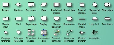 Standard Microsoft Visio shapes anized by stencil