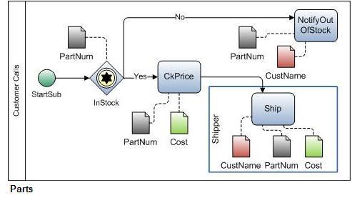 visio import example visio diagram with multiple pages rh ibm com visio sample diagrams download visio 2003 sample diagrams