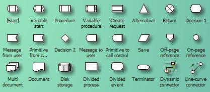 Standard microsoft visio shapes organized by stencil sdl diagram shapes stencil ccuart Gallery