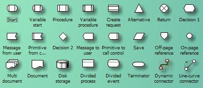 [SCHEMATICS_48YU]  IBM Knowledge Center | Process Flow Diagram Symbols Visio |  | IBM Knowledge Center
