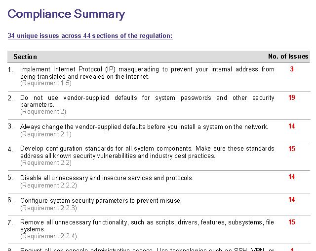 Regulatory Compliance reports – Report Sample Template