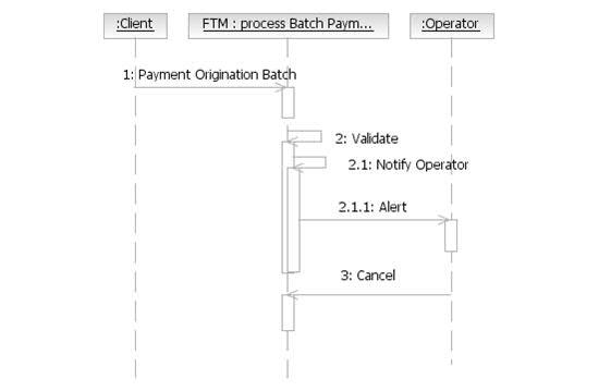 Scenarios and high level sequence diagrams